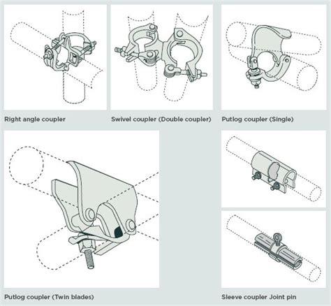 scaffold parts diagram 29 best construction frame scaffold sales wm scaffold