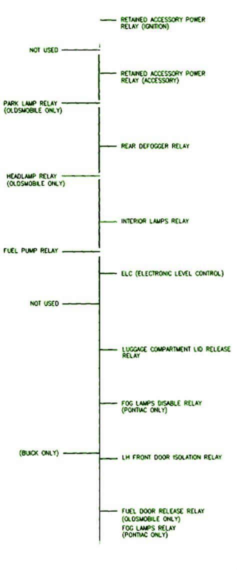 1995 Buick Park Avenue Fuse Box Diagram Circuit Wiring