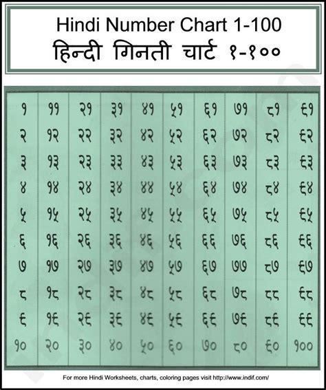 hindi numbers name 1 100 hindi numbers chart 1 100 ह न द ग नत च र ट १ १०० hindi
