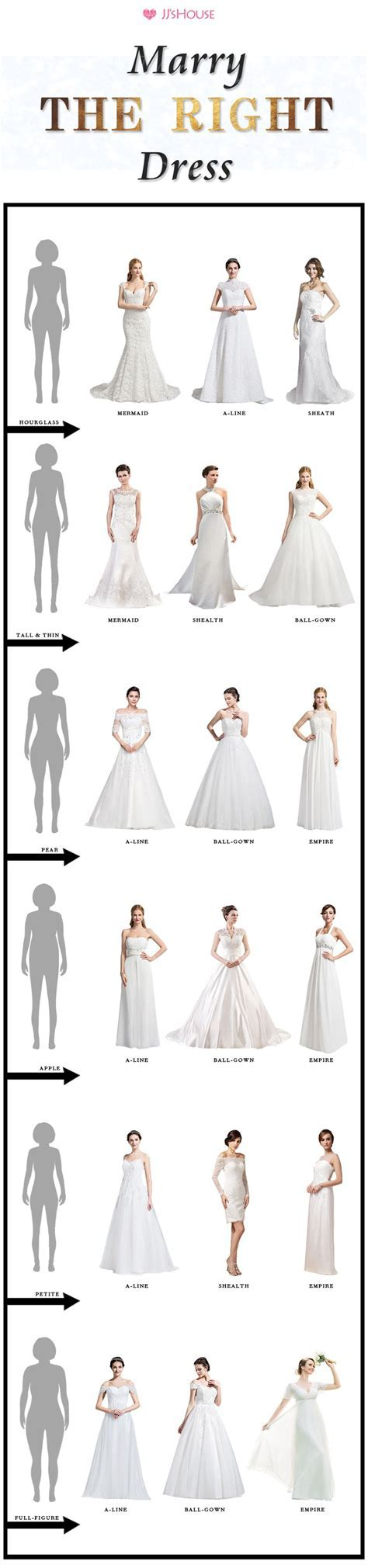 25  best ideas about Empire wedding dresses on Pinterest