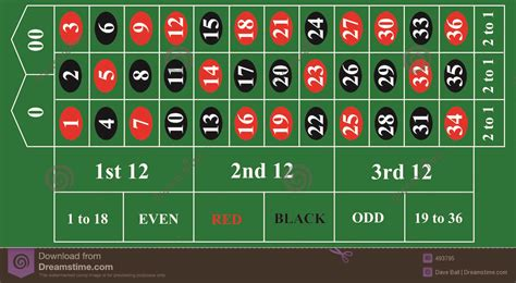 layout of wheelhouse simple printable roulette table layout 171 online casinos in