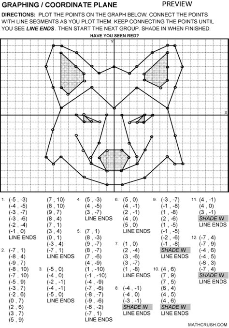 Coordinate Plane Picture Worksheets by Worksheets By Math Crush Graphing Coordinate Plane