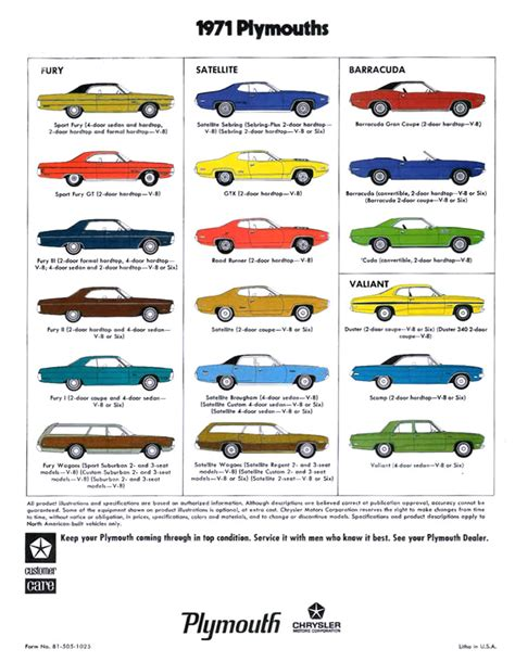 what year did the challenger up 1971 barracuda specs colors facts history and