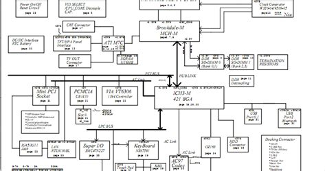 Hp Nokia Rm 761 my schematic hp pavilion zt1000 compal la 1301 free laptop motherboard schematics