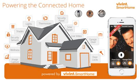 vivint smart home technology solutions linkedin