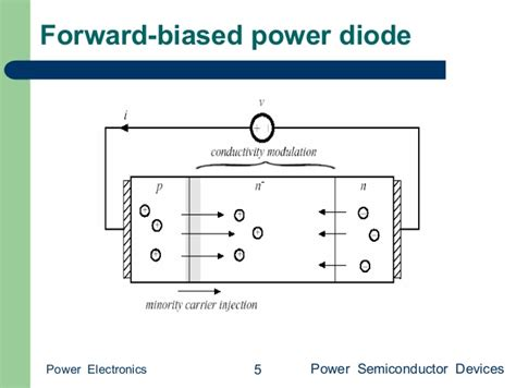 power diode ppt power diode slideshare 28 images an active input current waveshaping with zero switching