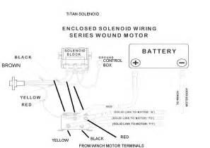 polaris starter solenoid wiring diagram polaris get free image about wiring diagram