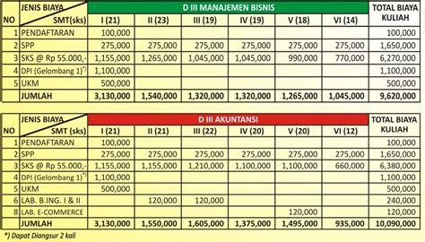 tesis akuntansi biaya contoh judul skripsi akuntansi tahun 2012 contoh two