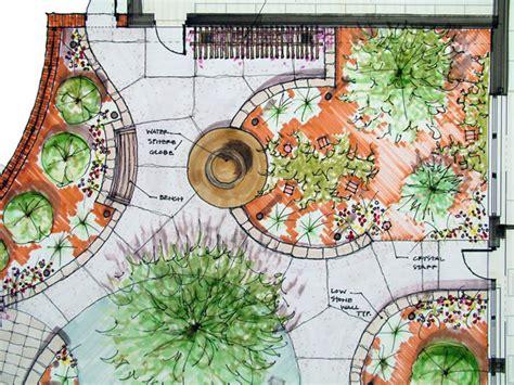 Garden Design Layout Garden Layout Garden Home
