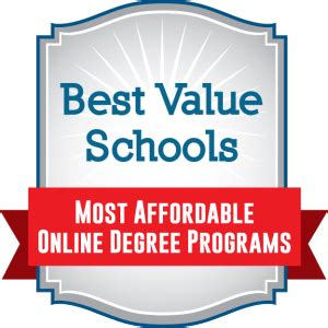 Cheapest Top Tier Mba by Awards And Recognition Arbor