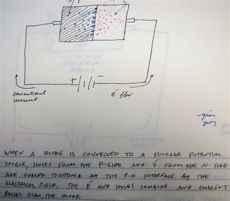 uses of zener diodes build a zener diode identifier