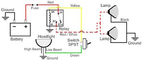 relay wiring question  led light bar ford  forum community  ford truck fans