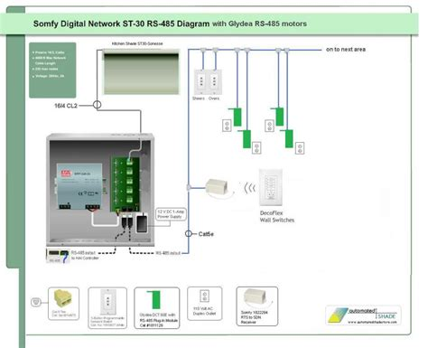 somfy glydea rs 485 sdn in module 1811129