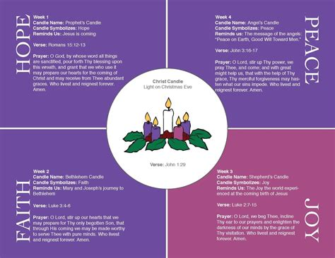 advent candle lighting readings 2017 practically living advent wreath tradition with