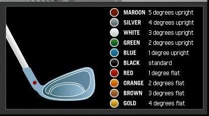 ping color chart ping color code fitting chart wrx club techs golfwrx