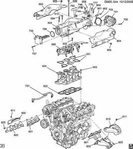 gm 3100 engine diagram wiring diagram website