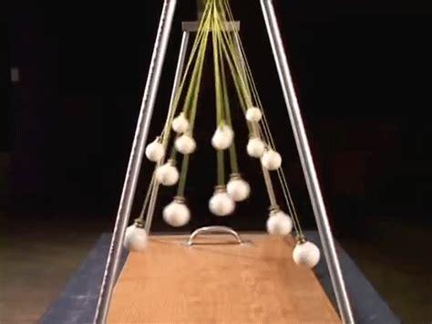 swinging pendulum pendulum gifs find share on giphy