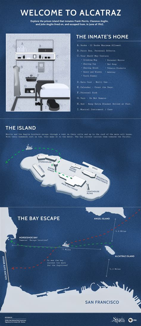 bay of secrets escape the alcatraz escape map alcatraz island and the san