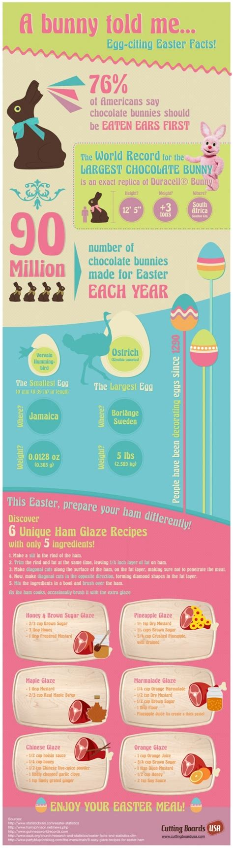 facts about easter 1000 images about easter infographics on pinterest