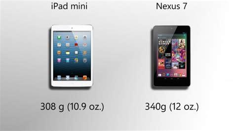 asus nexus 7 vs mini mini vs 2012 nexus 7