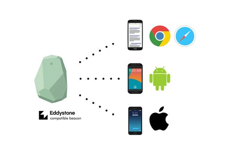 ibeacon android getting started with estimote beacons and microlocation estimote community portal
