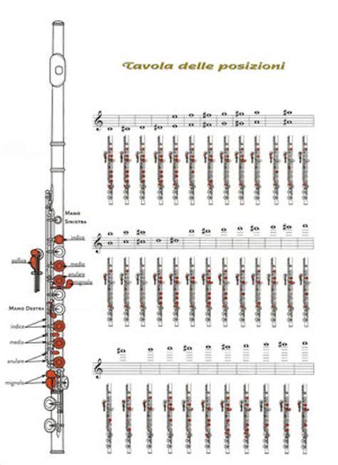tavola posizioni flauto traverso dwonloads flautistitursitanijimdopage