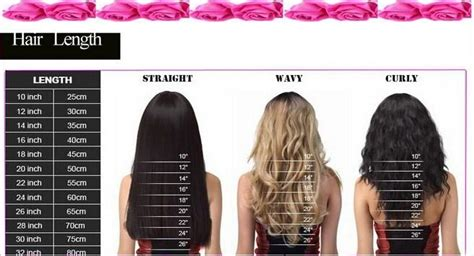 Hair Length and Hairline Online Shopping For Human Hair