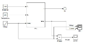 variable resistor simulink exle different methods of modeling a photovoltaic cell using matlab simulink simscape