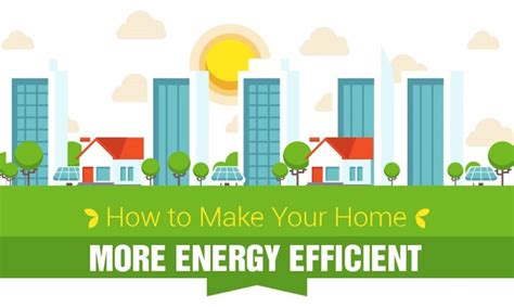 how to make your house green how to make your home more energy efficient inhabitat