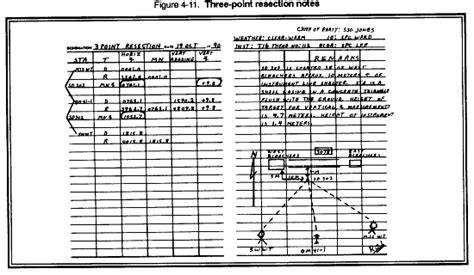survey field book template fm 6 2 chptr 4 field notes