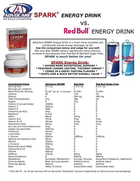 energy drink and adderall 17 best images about advocare on