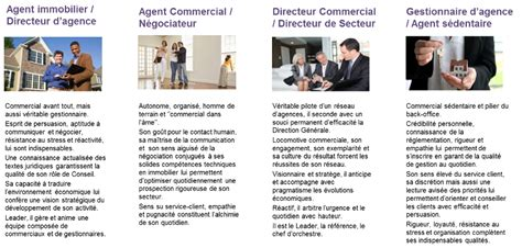 Cabinet Recrutement Immobilier by Cabinet Recrutement Immobilier