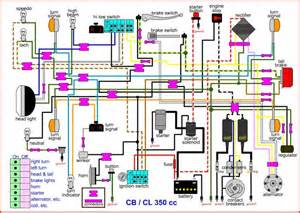 49cc mini chopper wiring diagram get free image about wiring diagram