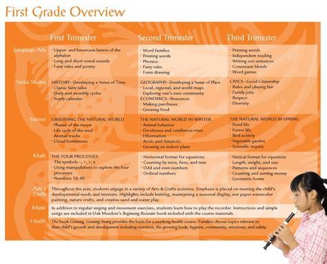 waldorf woodworking curriculum 22 best waldorf grade supplies images on