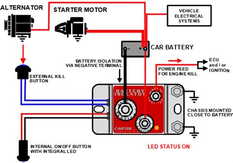 Motorrad Batterie Wird Hei by Cartek Batterie Trennschalter Gt F 252 R Performance Und