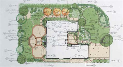 Landscape Design Blueprint Sustainable Landscaping Landscapes Landscape Design