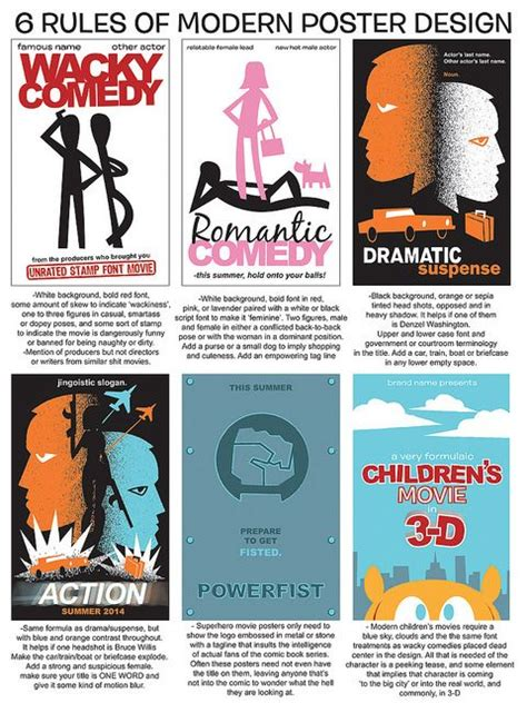 poster layout rules so you want to be a modern poster designer design