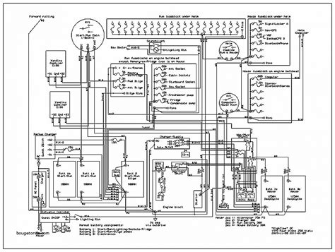 best of pontoon boat wiring diagram wiring diagram