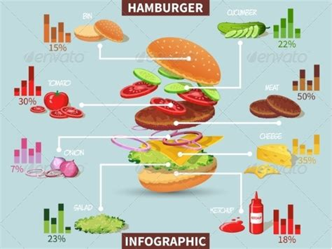what is the difference between decopatch and decoupage quot beef cuts infographic set 28 images 1000 images