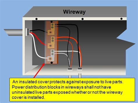 exposed live wire 2008 nec changes test 16