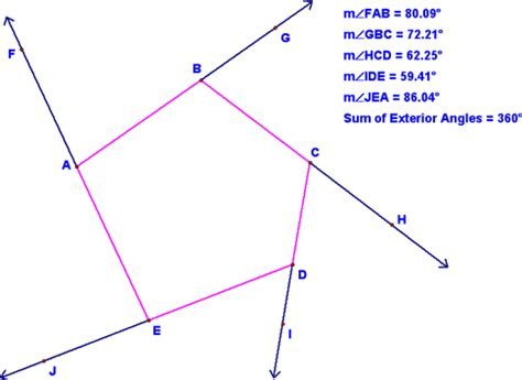 Sum Of Interior Angles Pentagon by Chapter 7 Class Notes
