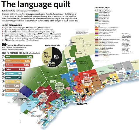 map new york city languages mapping our urbanism language spacing toronto