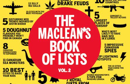 Featured In Macleans 2 by Introducing The Maclean S Book Of Lists Vol 2 Macleans Ca