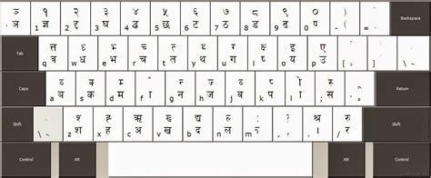 nepali unicode traditional layout free download download nepali fonts free khabardari com
