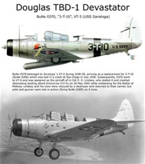 douglas tbd devastator america s world war ii torpedo bomber legends of warfare aviation books the march of and on