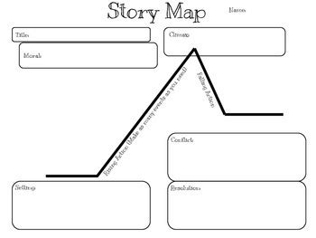 story map house outline graphic organizer template differentiated