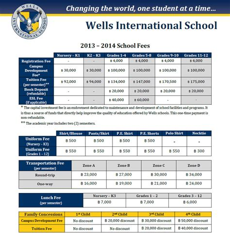 School Of Business Mba Fee Structure by 2013 2014 Wis Fee Structure 01 International