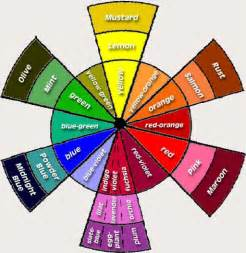 how to make a color wheel how to choose makeup according to your eye colour stuff
