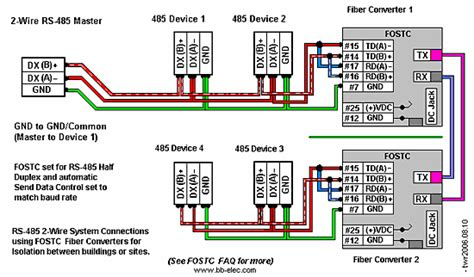 rs485 2wire diagram 19 wiring diagram images wiring