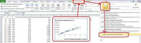 tutorial excel regresion lineal como crear una recta de regresi 243 n lineal en excel 2010